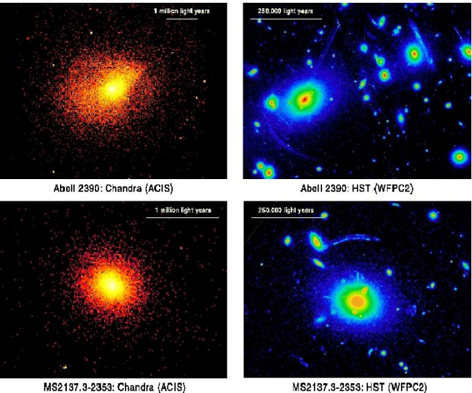 Chandra X-ray (left) and Hubble Space Telescope Wide Field Planetary Camera 2 optical (right) images of Abell 2390 (