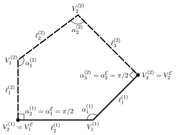 An example of re-labelling for a pentagon with two exceptional angles and therefore two exceptional boundary components, one exceptional component (solid lines) consisting of two pieces, and the other (dashed lines) consisting of three pieces