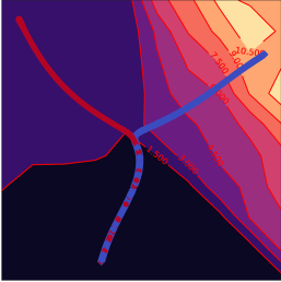 Visualization of the early part of the training trajectories on CIFAR-10 (before reaching