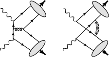 An example of the leading-order diagrams describing large-angle pion production. The shaded blobs denote the pion DAs.