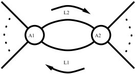A generic one-loop MHV diagram or unitarity cut.
