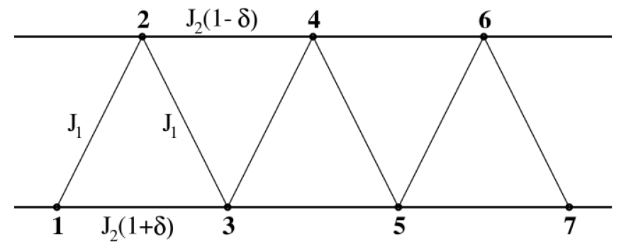 Schematic diagram of a spin ladder with unequal chain exchanges.