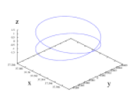 Invariant curves (black dots) and planar Lyapunov orbit (green solid line) around the equilibrium point