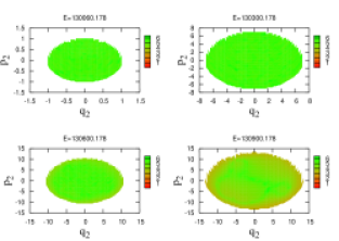 Study on the practical convergence of the reduction to the centre manifold for a tolerance of