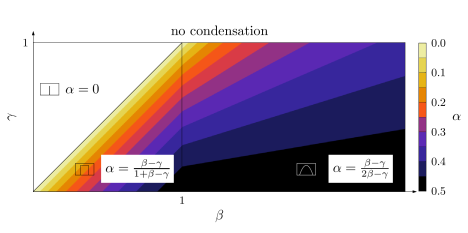 The width-scaling exponent