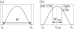 Condensate width determination method by (a) taking the direct condensate base extension or (b) taking the distance of the left and right condensate wings respective centers of mass