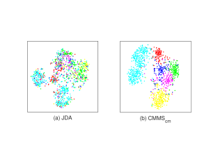 Target feature visualization of JDA and CMMS