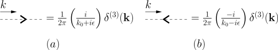 Propagator connecting ordered pair of vertices; (a) and (b) depicting the two possible orderings.