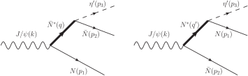 The Feynman diagram for the