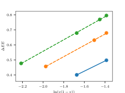 Entanglement entropy difference between different quantum number sectors and their reference states [