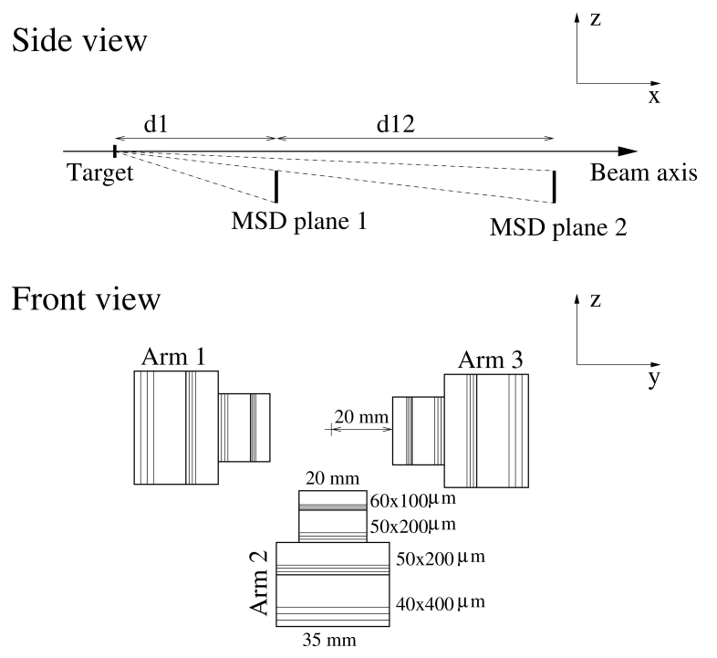 Layout of the Multiplicity Silicon Detectors (MSD). Only the lower arm is shown in the side view. See text for the values of the distances d1 and d12.