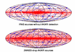 A projection of the IRAS sources without AKARI detection (upper panel) and the 2MASS-drop AKARI sources (lower panel) onto the galactic coordinate map. The blue lines show the equatorial coordinate.