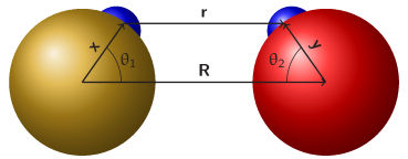 Each particle may have one or more attractive regions on its surface, called 'patches', that facilitate short ranged, highly directional attractive interactions.