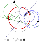 Orthogonality of the first kind in the elliptic point space.