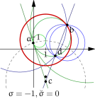 Focal orthogonality for circles. To highlight both similarities and distinctions with the ordinary orthogonality we use the same notations as that in Fig.