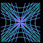 Rotations of algebraic wheels, i.e. the multiplication by