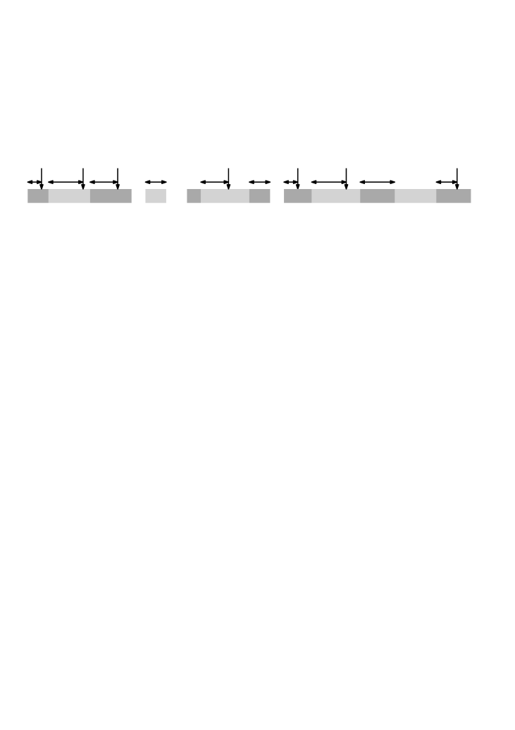 A realization of an alternating Poisson process with time progressing from left to right. The dark gray, light gray, and white intervals represent the colors