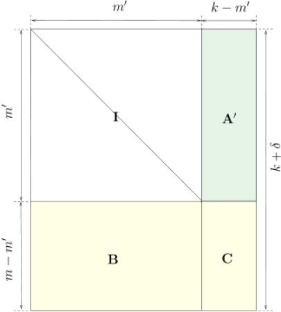 Matrix of the system of equations in (