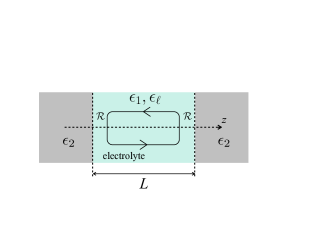 Casimir interaction across a layer of thickness