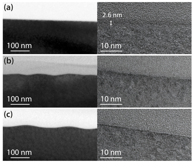TEM images of Ge surfaces in cross section irradiated at temperatures of (a)