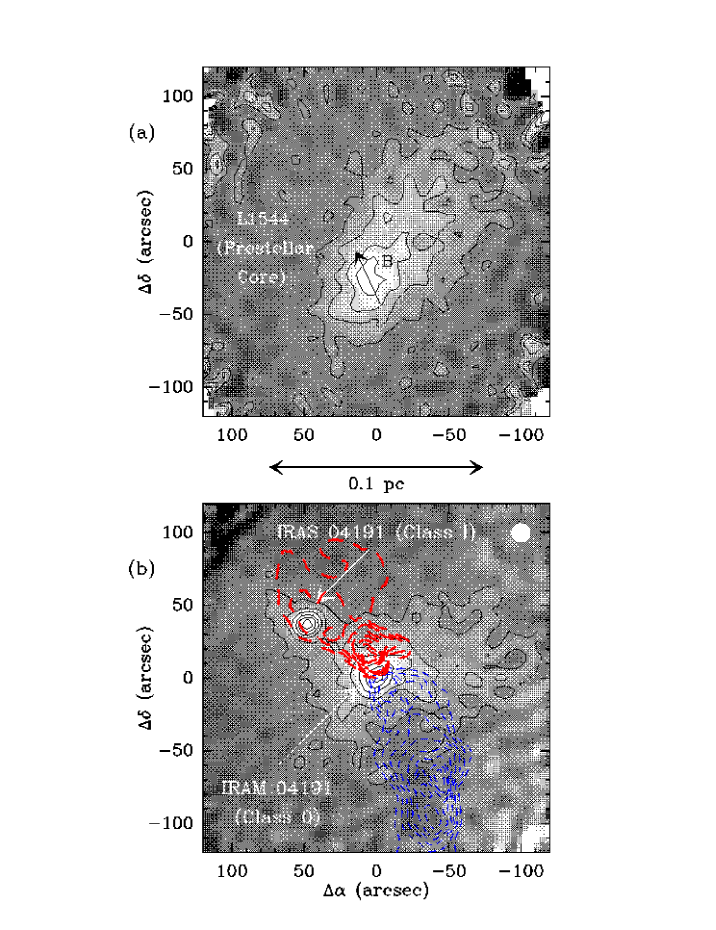 Dust continuum maps of L1544 (a) and IRAM04191 (b) at 1.3mm taken with the IRAM 30m telescope and the MPIfR bolometer array (from Ward-Thompson et al. 1999 and André et al. 1999, respectively). Effective resolution: 13