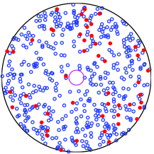 """The hollow """"blue"""" circles denote the user groups that do not contain a small cell, and the filled """"red"""" circles denote the user groups containing a small cell."""