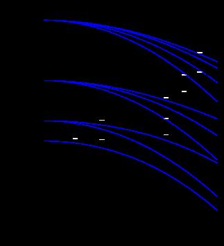 (Color online).The spheroidal energy