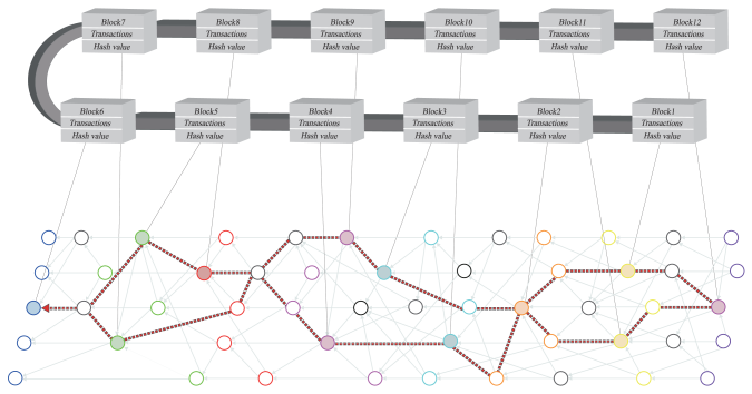 An Example of Main-chain