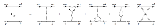 Fig.2. First- and second-order diagrams for effective interaction