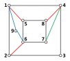 (a) to (f) are the topology structures corresponding, respectively, to each of the figures in Fig.