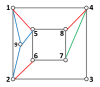 (a) to (d) are the topology structures corresponding, respectively, to each of the figures in Fig.
