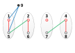 (a) to (l) are graphs designed by combining Figs.