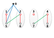 (a) to (d) are the figures indicating the newly designed edge.