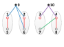 (a) to (n) are graphs designed from some of the aforementioned 22 graphs by following Step 7.