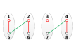 (a) and (b) are the figures associated with the newly added edges between the two unfixed double nodes sets.