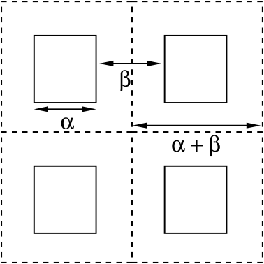 Dashed lines delineate the square lattice unit cells. Adsorption of disks can only take place when their centers fall inside the solid squares, i.e., the allowed-landing cells.