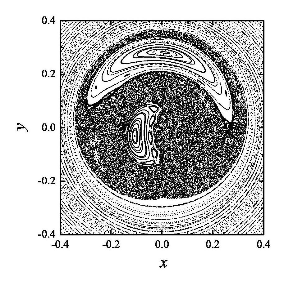 Typical example of the phase space section (model6 of groupC). The inner regular island (small crescent) corresponds to the bar's resonance and the outer regular island (big crescent) corresponds to the spiral's resonance.