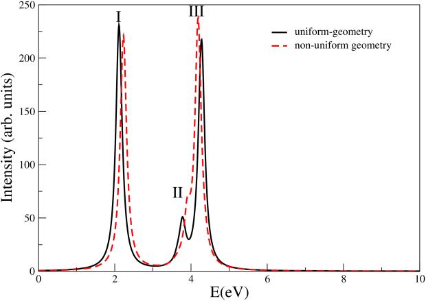 Triplet optical absorption spectrum of hexacene, with uniform, and non-uniform geometries