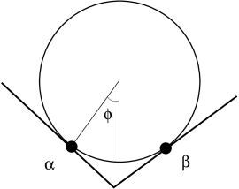 A disk supported by two walls through contacts