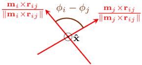 (Color online) Schematic figure of the model for two neighboring particles