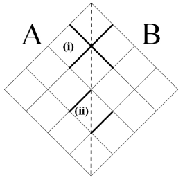 Graphs needed for the perturbative calculation of the line entropy to