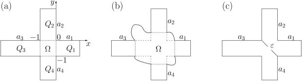 (a) Crossing of two rectangular branches; (b) an extension of the related basic domain