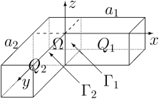 L-shape in three dimensions for which the basic domain