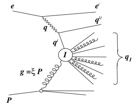 Kinematics of instanton-induced ep collisions.