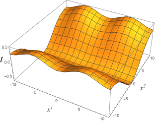 The numerical plots of the tachyon profile in the case of