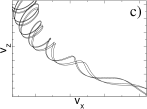 Period-doubling cascade (zoom of the tip of the attractor). a) period 1 (