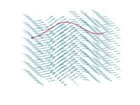 Vector field and trajectory for a particle in a fluid (Example8.1)