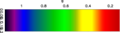 Images of the flow for three precession angles for the model with
