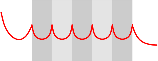(Color online) Schematic diagram of the transmission of normally evanescent waves, showing the role of surface plasmons. The line represents the electric field strength.