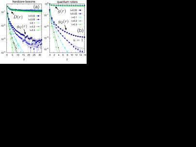 Quantum correlation functions